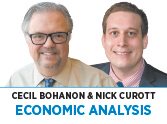 Economic Analysis: Cecil Bohanon & Nick Curott